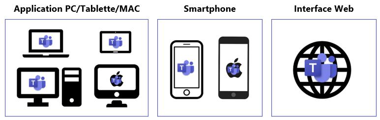 Microsoft Teams disponible sur tous les PC, tablettes, Mac, Smartphone et les navigateurs Web