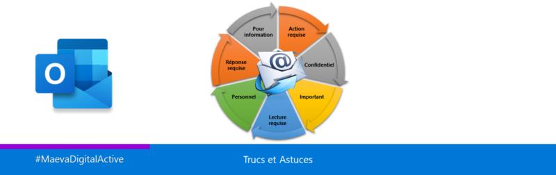 Codifier automatiquement l'objet d'un mail grâce à la mise en place d'une macro Outlook